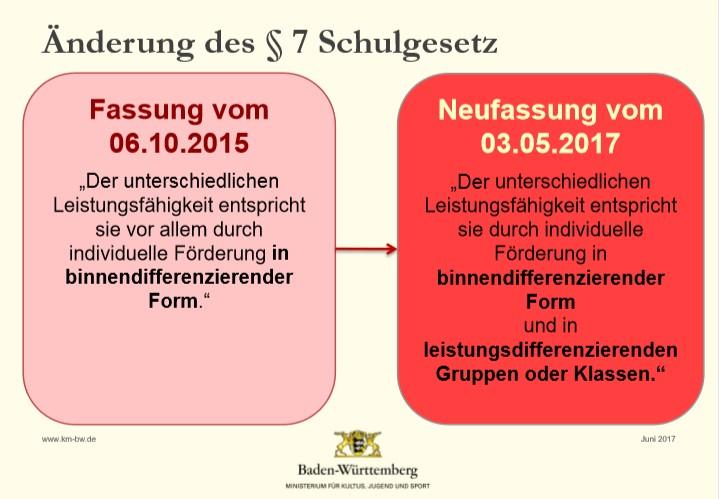 Quelle: Kultusministerium Baden-Württemberg - Die Änderung des §7 Schulgesetz