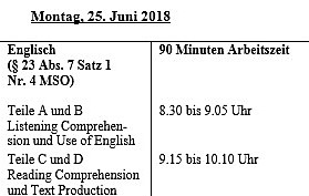 Die Mittelschule in Bayern