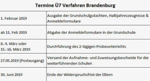 Termine Ü7 Verfahren Brandenburg
