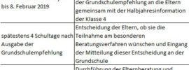 Termine Übertritt Baden Württemberg