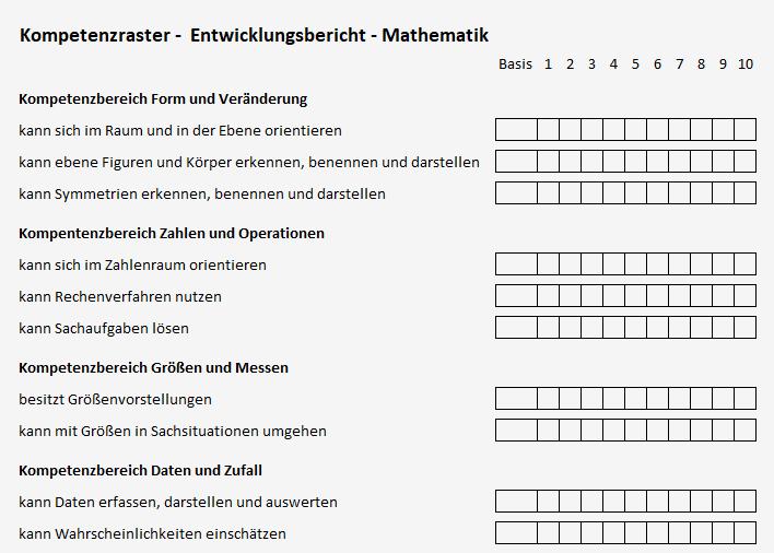 Übertritt Bremen Mathe Kompetenzraster