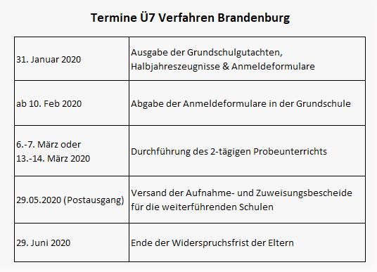 Termine Ü7 Brandenburg 2020