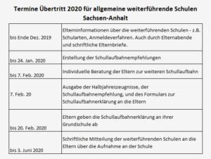 Termine Übertritt 2020 SachsenAnhalt