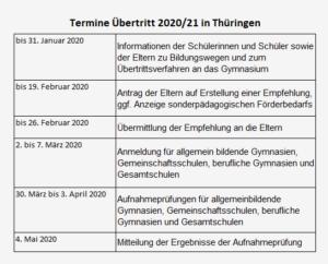 Termine Übertritt 2020 Thüringen