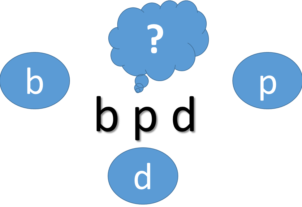Legasthenie Verwirrung über Buchstaben p b d