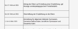 Termine Übertritt 2021 Thüringen