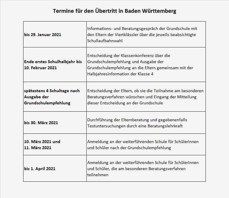 Termine Übertritt Baden-Wü 2021