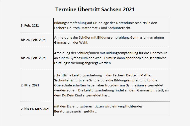 Termine Übertritt Sachsen 2021