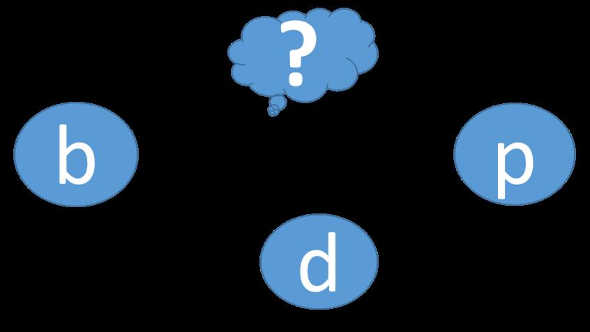 Bild mit Buchstaben p b d und Fragezeichen